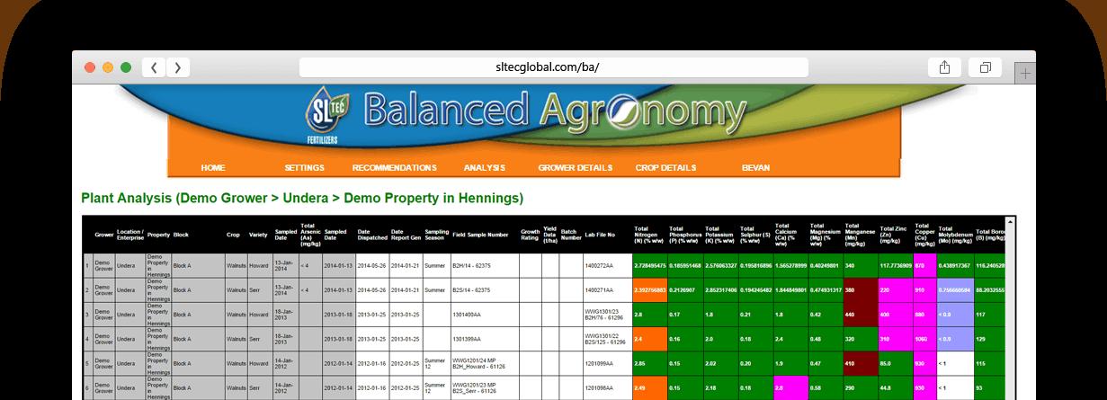 Balanced Agronomy - Plant Analysis